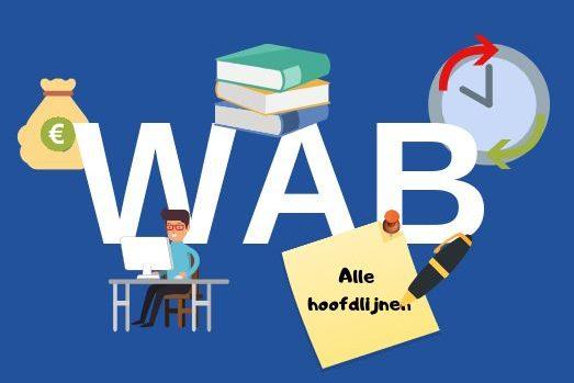 Wet Arbeidsmarkt in balans (Wab) aangenomen